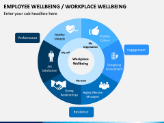 Employee Wellbeing PPT Slide 6