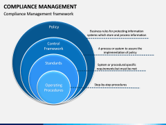 Compliance Management PPT Slide 14