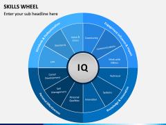 Skills Wheel PPT Slide 2