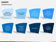 ConOps PPT Slide 3