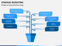 Strategic Recruiting PPT Slide 5