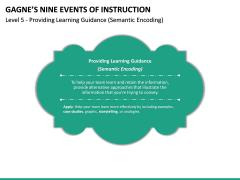 Gagne's Nine Events of Instruction PPT Slide 26