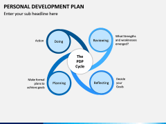 Personal Development Plan PPT Slide 14
