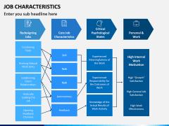 Job Characteristics PPT Slide 5