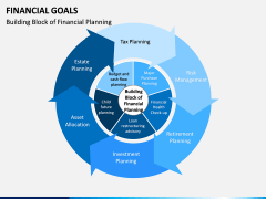 Financial Goals PPT Slide 14