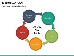 30 60 90 Day Plan PPT Slide 40