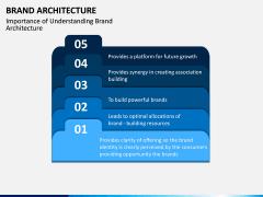Brand Architecture PPT Slide 8