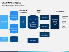 Data Warehouse PPT Slide 8