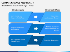 Climate Change and Health PPT Slide 3