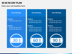 30 60 90 Day Plan PPT Slide 4