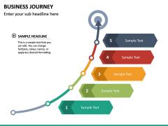 Business Journey PPT Slide 21