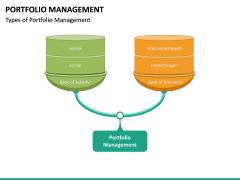 Portfolio Management PPT Slide 25