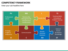Competency Framework PPT Slide 27