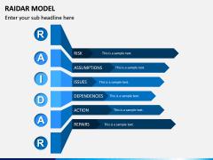 RAIDAR Model PPT Slide 4