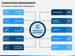 Stakeholder Management PPT Slide 4