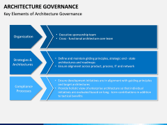 Architecture Governance PPT slide 5
