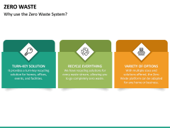 Zero Waste PPT Slide 28