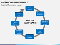 Breakdown Maintenance PPT Slide 5