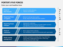 Porter's 5 Forces PPT Slide 13