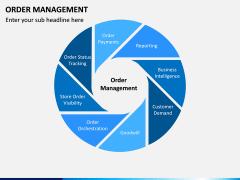 Order Management PPT slide 6