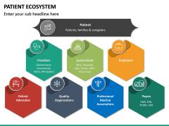 Patient Ecosystem PPT Slide 16