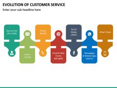 Evolution of Customer Service PPT Slide 16