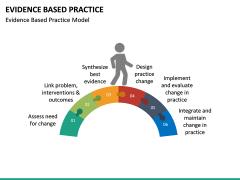 Evidence Based Practice PPT slide 20