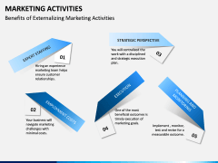 Marketing Activities PPT Slide 8