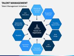 Talent Management PPT Slide 6