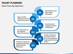 Talent Planning PPT Slide 4