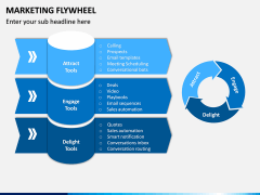 Marketing Flywheel PPT Slide 5