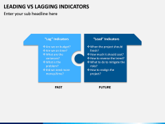 Leading Vs Lagging Indicators PPT Slide 10