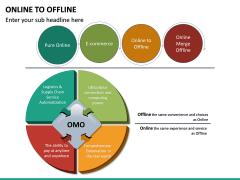 Online to Offline PPT slide 26