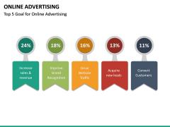 Online Advertising PPT Slide 25