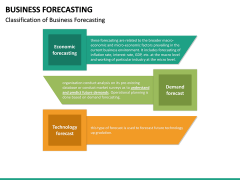 Business Forecasting PPT Slide 19
