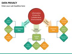 Data Privacy PPT Slide 19