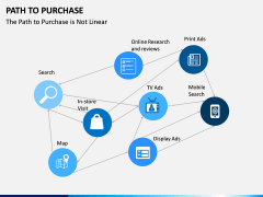 Path to Purchase PPT Slide 13