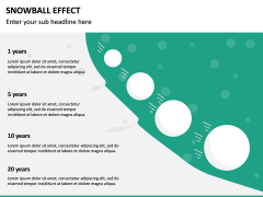 Snowball Effect PPT Slide 18