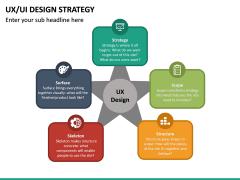 UX/UI Design Strategy PPT Slide 20