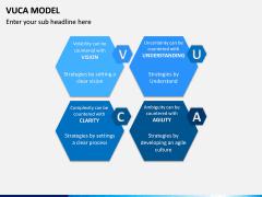 VUCA Model PPT Slide 6