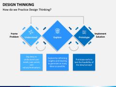 Design Thinking PPT Slide 11