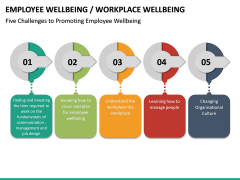 Employee Wellbeing PPT Slide 27