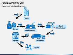 Food Supply Chain PPT slide 5