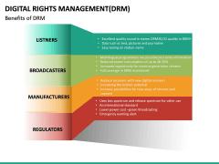 Digital Rights Management PPT Slide 28