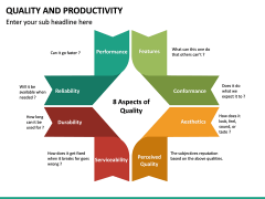 Quality and Productivity PPT Slide 20
