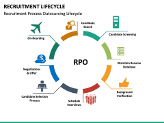Recruitment Life Cycle PPT slide 26