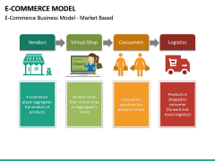 E-commerce Model PPT Slide 14