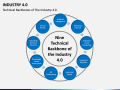 Industry 4.0 PPT Slide 8