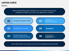 Laffer Curve PPT Slide 3