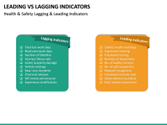 Leading Vs Lagging Indicators PPT Slide 23